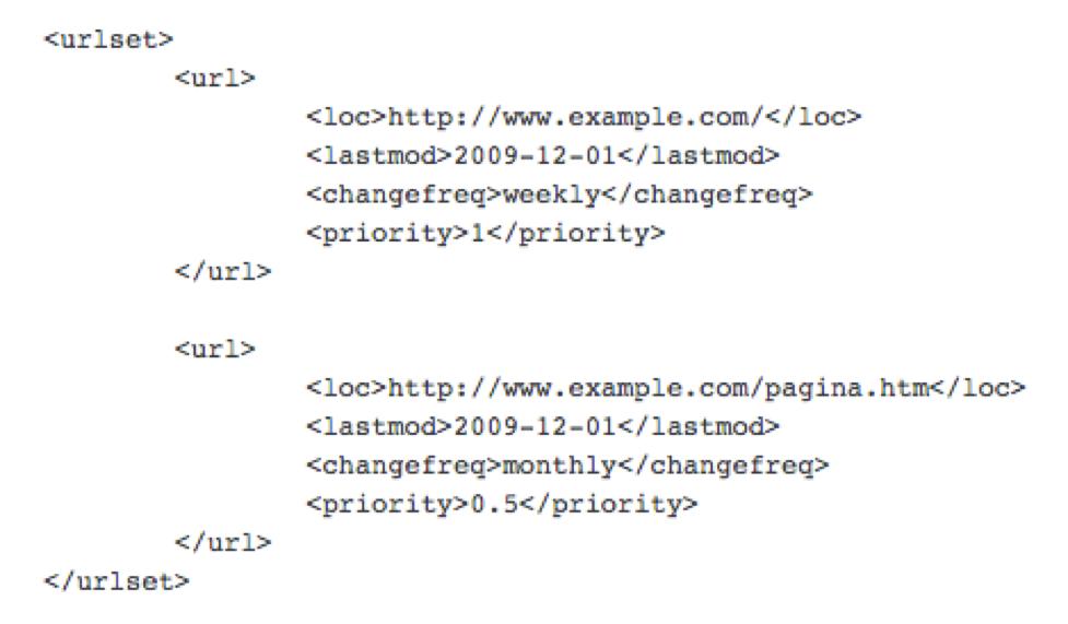 Ejemplo sitemap para mejorar indexabilidad